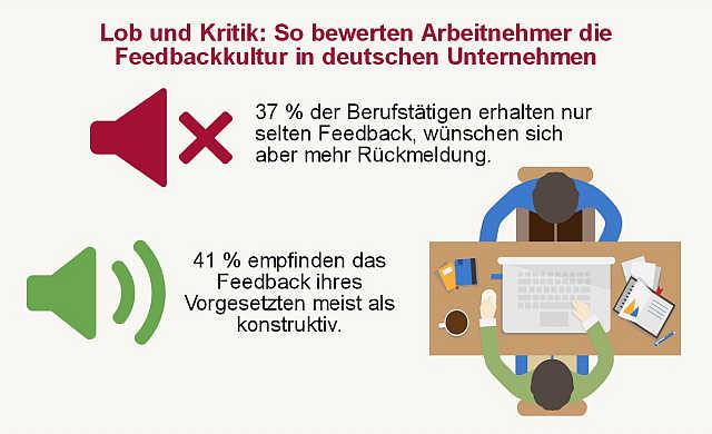 Feedbackkultur_von_Rundstedt_2