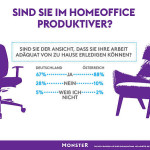 Monster_Home_Office_2015