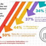 LinkedIn_Arbeitgebermarke_3