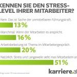 Karriere_at_Stresslevel_2_Header