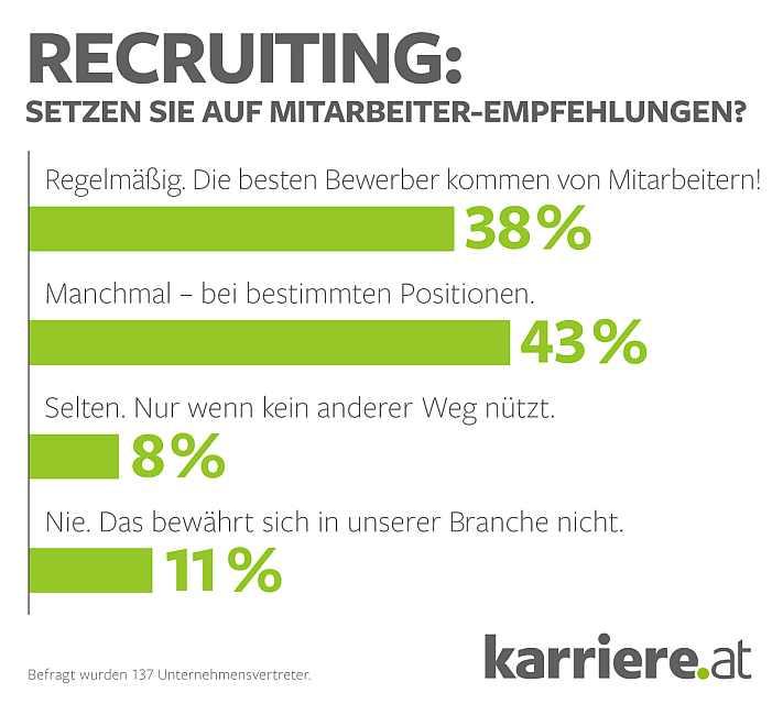 Karriere_at_Empfehlungen_2