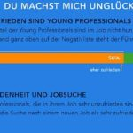 trendence_young_professional_barometer_2016_1