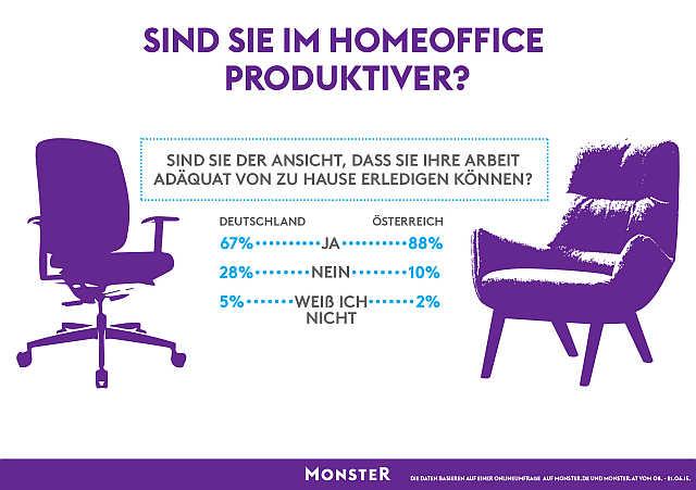 Monster_Home_Office_2015