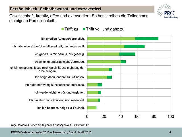 PR_Karrierebarometer_6
